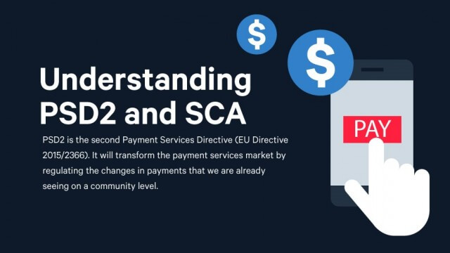 PSD2 and SCA Infographic